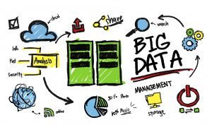 Big Data Management Storage Sharing Technology Concept